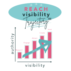 REACH Trajectory